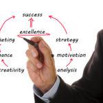 7 Estrategias para tener un Marketing ganador